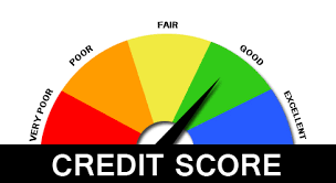 How Your Credit Score Can Affect Your Insurance Rate